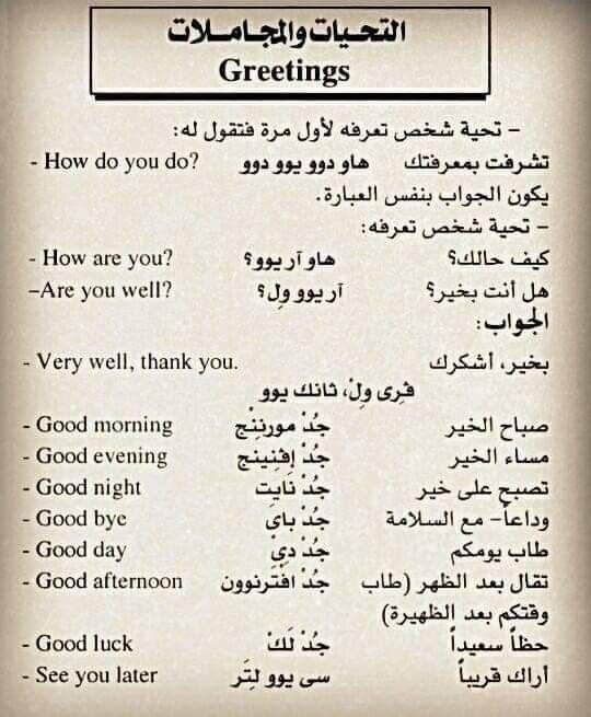 Pin By Hajer On لغة انجليزية Learn English Words English Words English Language Learning Grammar