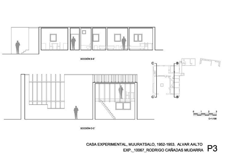 muuratsalo experimental house - Google 搜尋