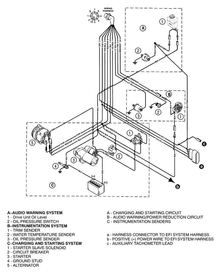 5 7 Mercruiser Starter Wiring Diagram Wiring Diagrams Throughout Mercruiser Ignition Wiring Diagram Diagram Wire Volvo