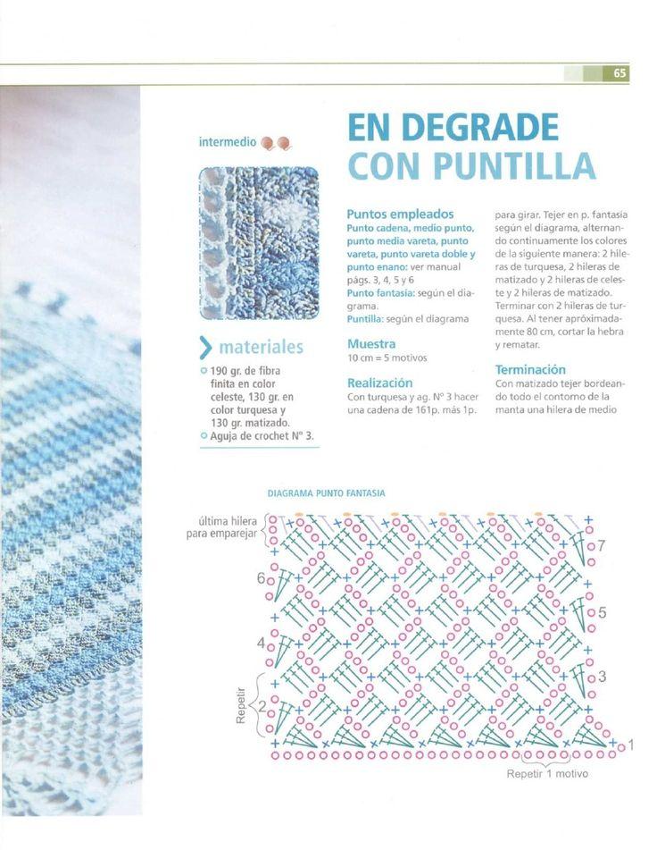Bonito Los Patrones De Crochet Mantas Para Bebés Gratuitos Para ...