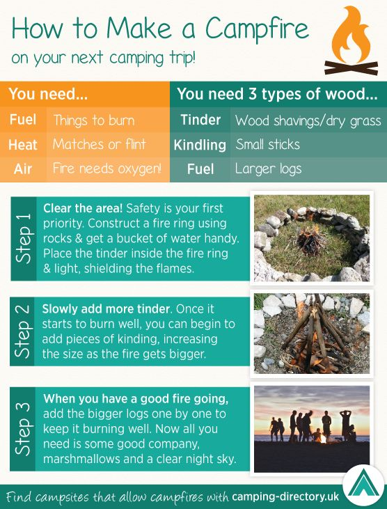 How to safely make a campfire on your next camping trip. #Campsites #Holidays #Outdoors #Bushcraft #UK
