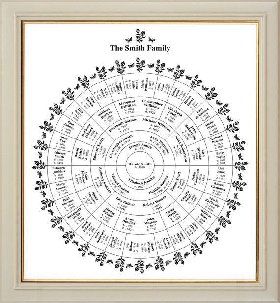 blank family tree hitecauto - family tree chart template