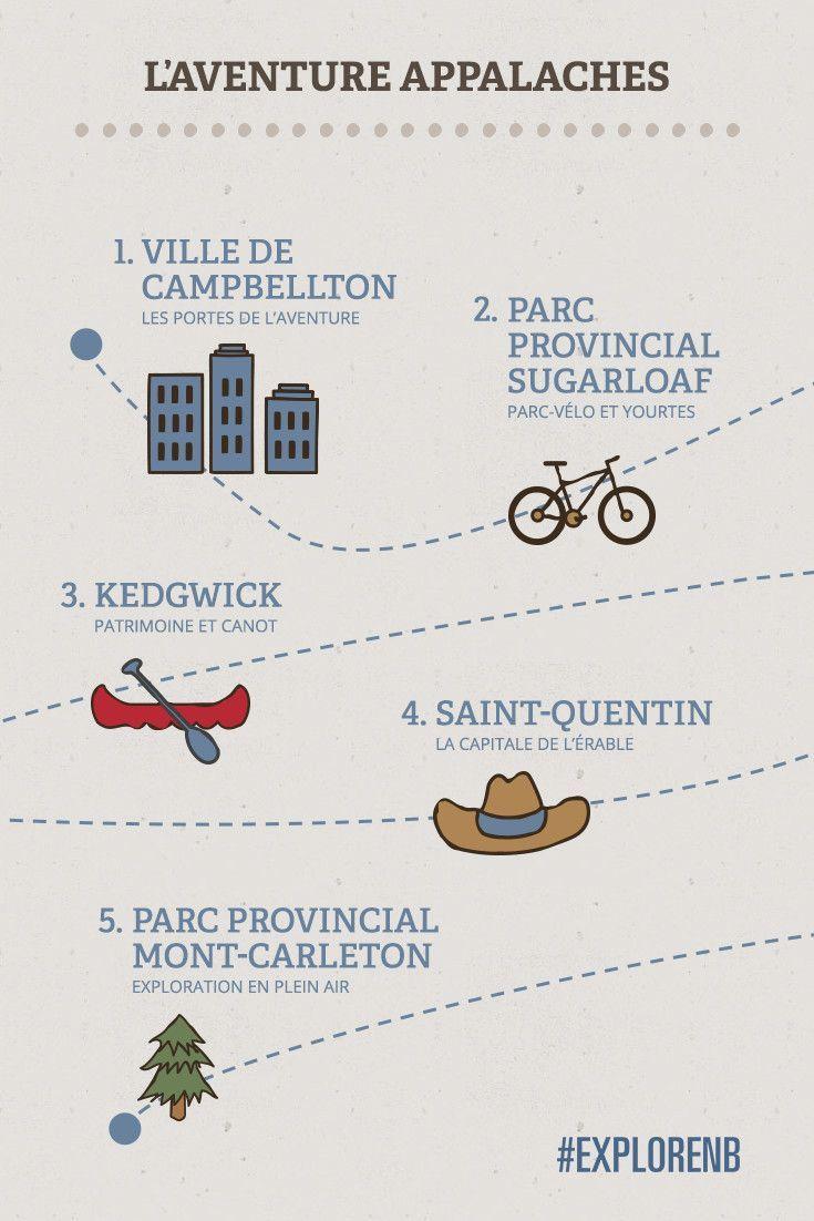 L'aventure Appalaches, Nouveau-Brunswick Canada | Partez à la conquête de nouveaux sommets! Certaines des montagnes les plus anciennes du monde se trouvent ici, chez nous, et peuvent être explorées à pied, en vélo ou sur l'eau. Laissez-vous guider jusqu'au plus haut sommet des Maritimes ou admirez-le d'en bas à bord de votre canot, puis finissez la journée autour d'un bon feu de camp, la tête levée vers les étoiles.