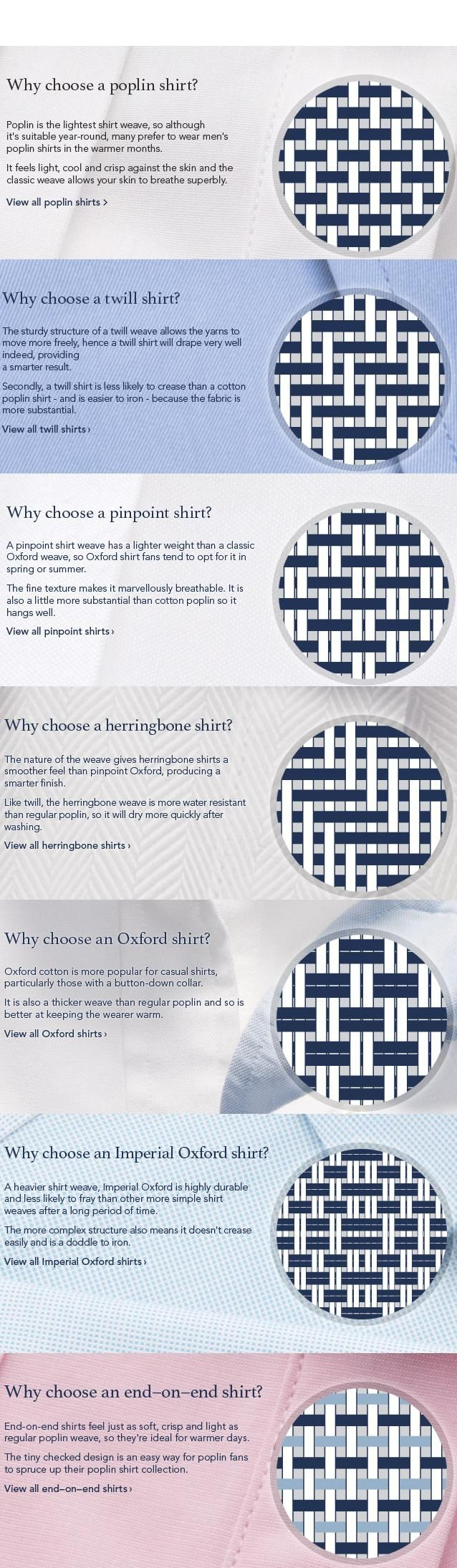 Weaving patterns of shirting fabrics. The weave of the fabric can influence the style or drape of garment.
