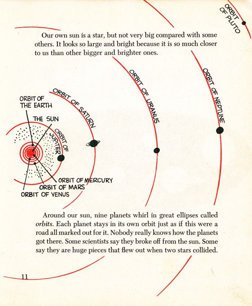 The First Book of Space Travel: How a Female Author & Illustrator Got Kids Into Science in 1953 | Brain Pickings