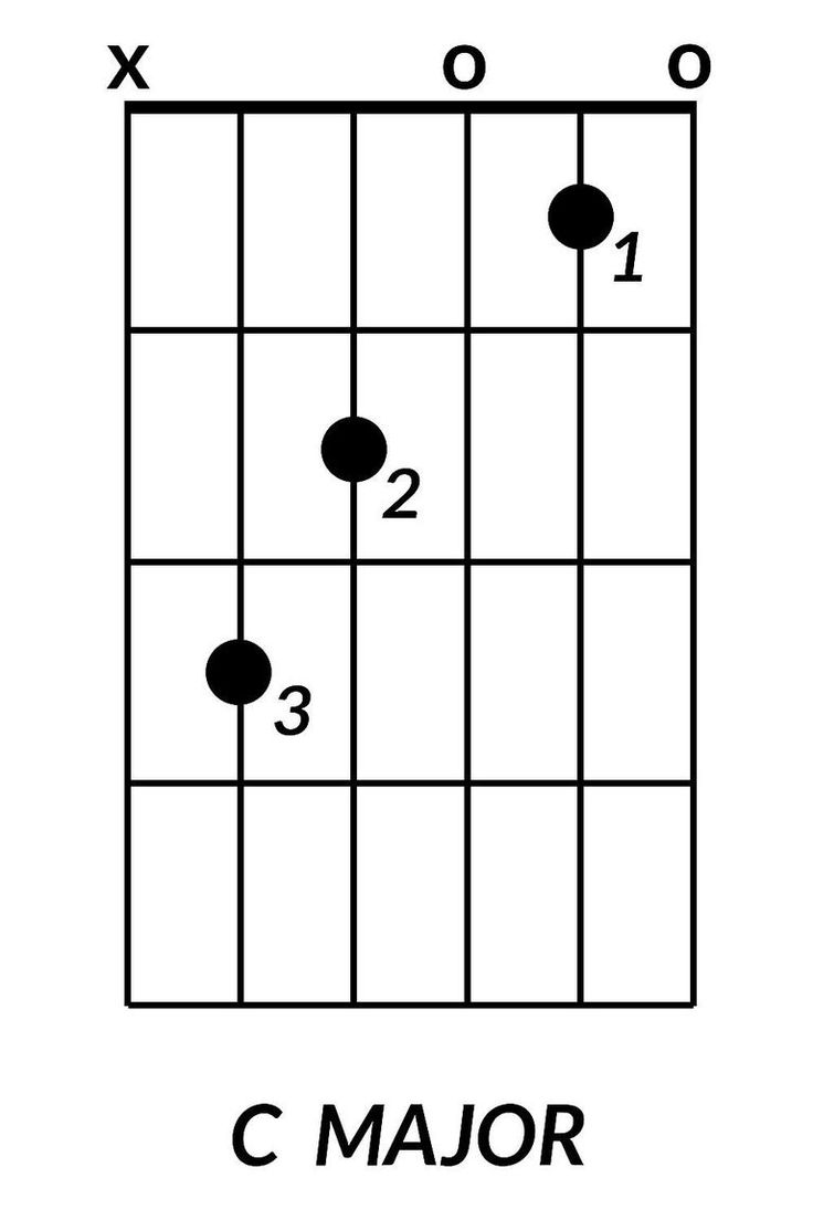The 13 Best Guitar Images On Pinterest Guitars Guitar Chords And