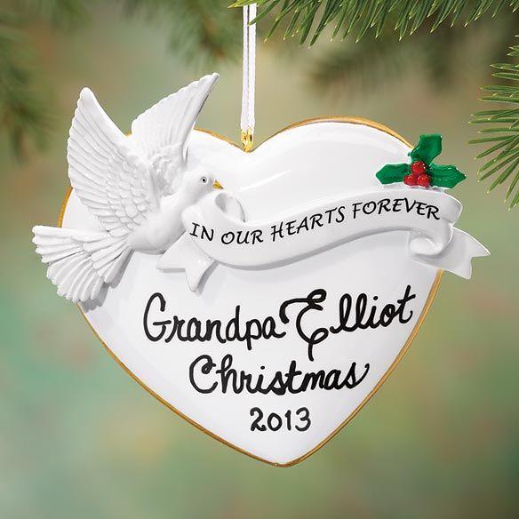 Christmas Tree Farming Facts