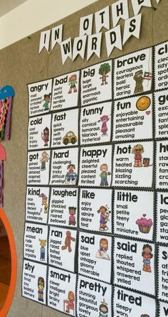 Synonym posters, synonyms, shades of meaning, writing posters, classroom display, first grade and second grade vocabulary, esol