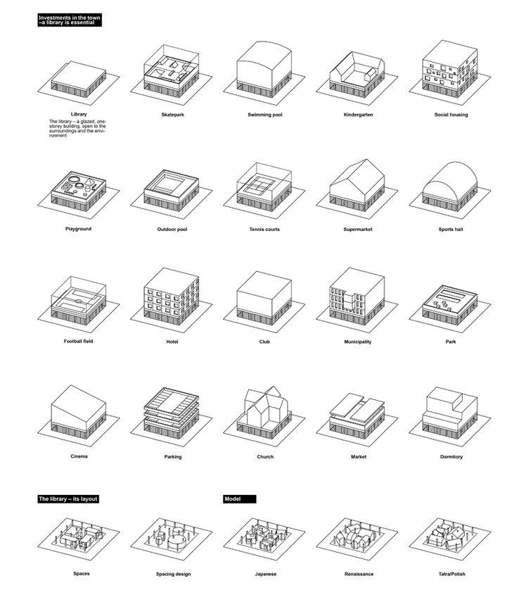 Tipologías variadas - Proyecto de una biblioteca con piscina en primera planta y bares en planta baja.'Model library' by UGO architecture and design