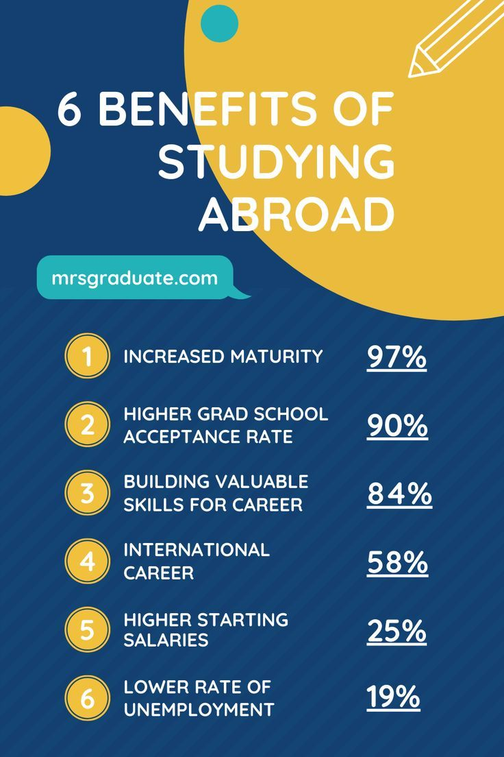 6 Amazing Benefits Of Studying Abroad Study Abroad Studying Life Learning Techniques