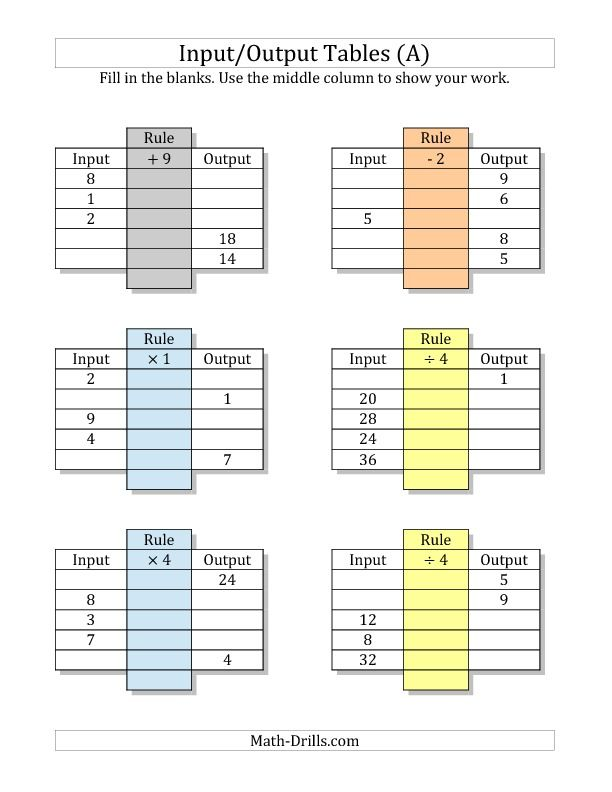 19 best Input output tables images on Pinterest | Teaching ideas ...