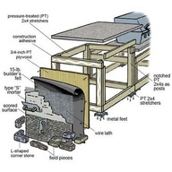 17 Best images about Outdoor BBQ Island -Blueprints on ... on Diy Patio Grill Island id=89791