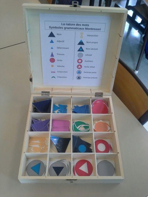 Ateliers Montessori