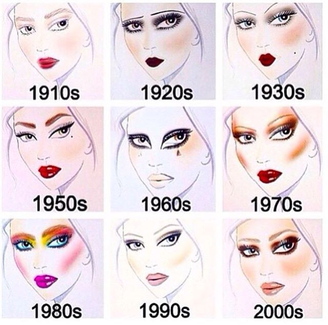 Makeup through the decades                                                                                                                                                                                 More