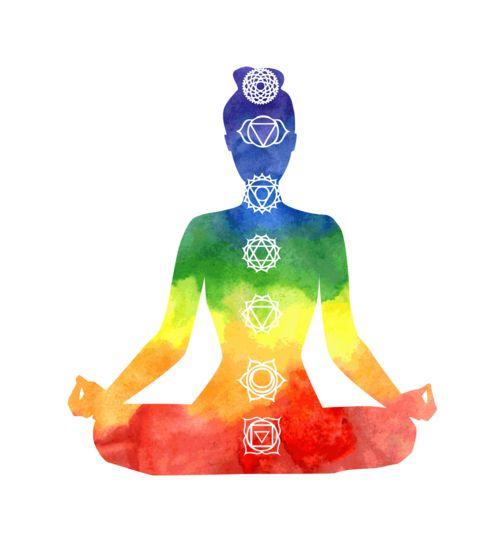 Resultado de imagen para simbolo de yoga significado