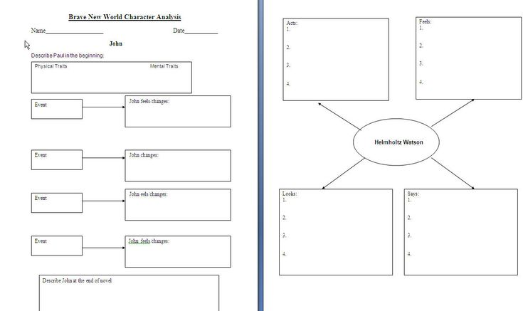 Graphic Organizer For Brave New World (Huxley Character Analysis)