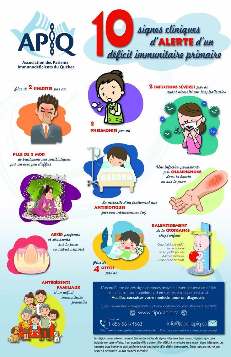 10 signes cliniques d'alerte d'un déficit immunitaire primaire