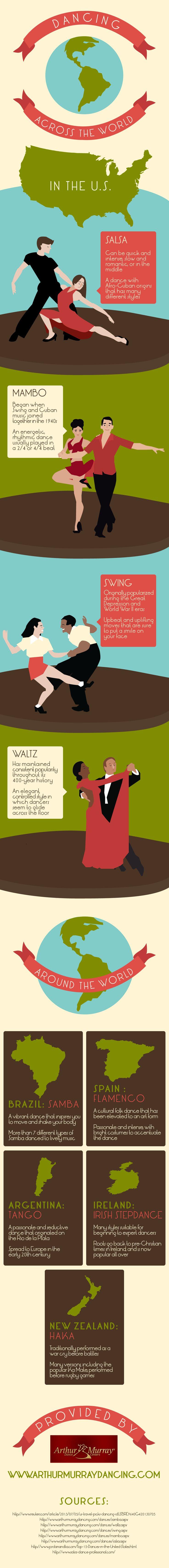 Dancing Across the World   #Infographic #Dancing