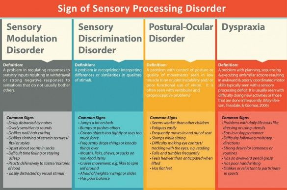 Signs Of Sensory Processing Disorder.