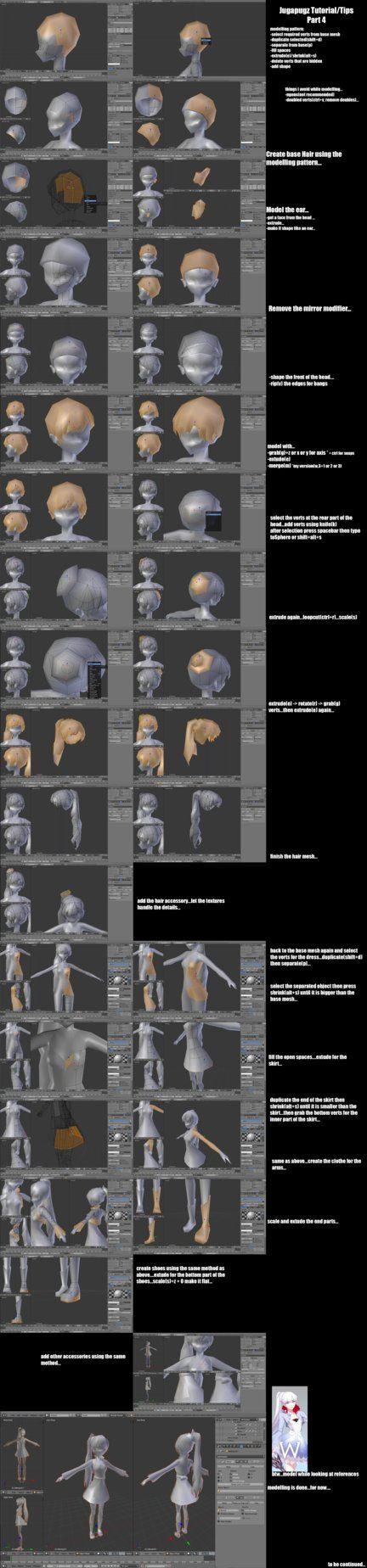 Jugapugz 3d lowpoly character Tutorial/Tip Part 4 by jugapugz.deviantart.com on…