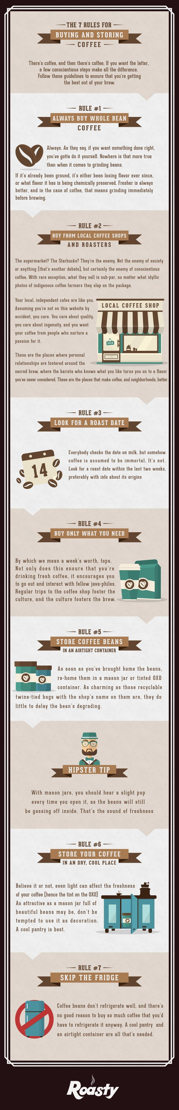 Buying And Storing Coffee Beans Infographic