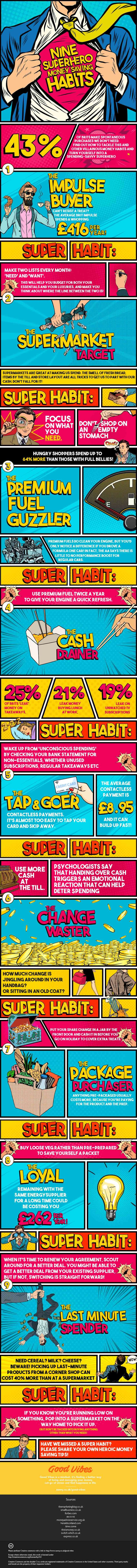 Nine Superhero Saving Habits You Need To Try