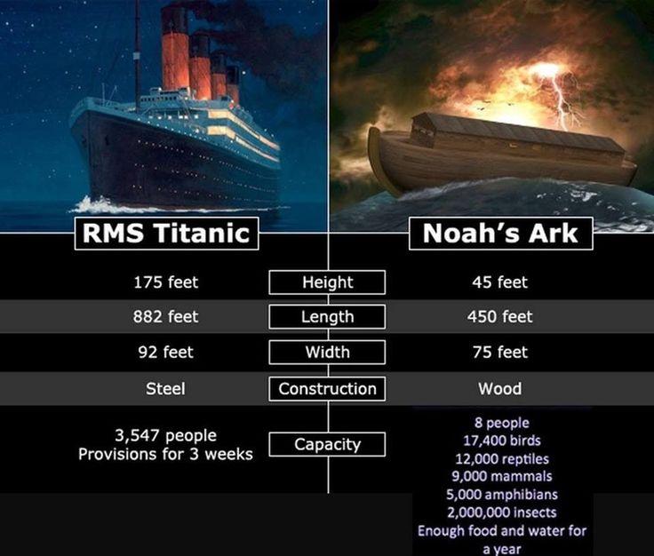 Noah's Ark vs. the Titanic