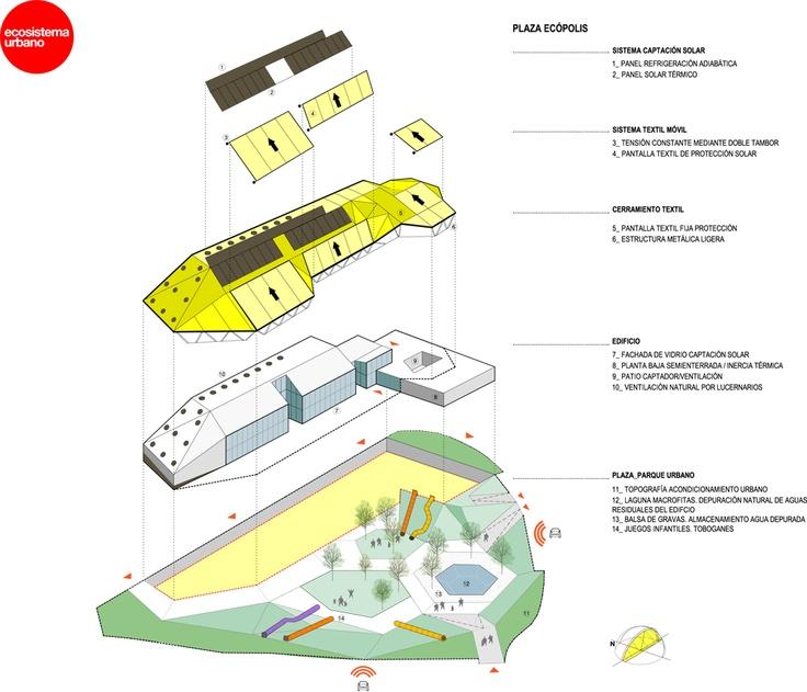 Plaza Ecópolis / Ecopolis Plaza - Archkids. Arquitectura para niños. Architecture for kids. Architecture for children.