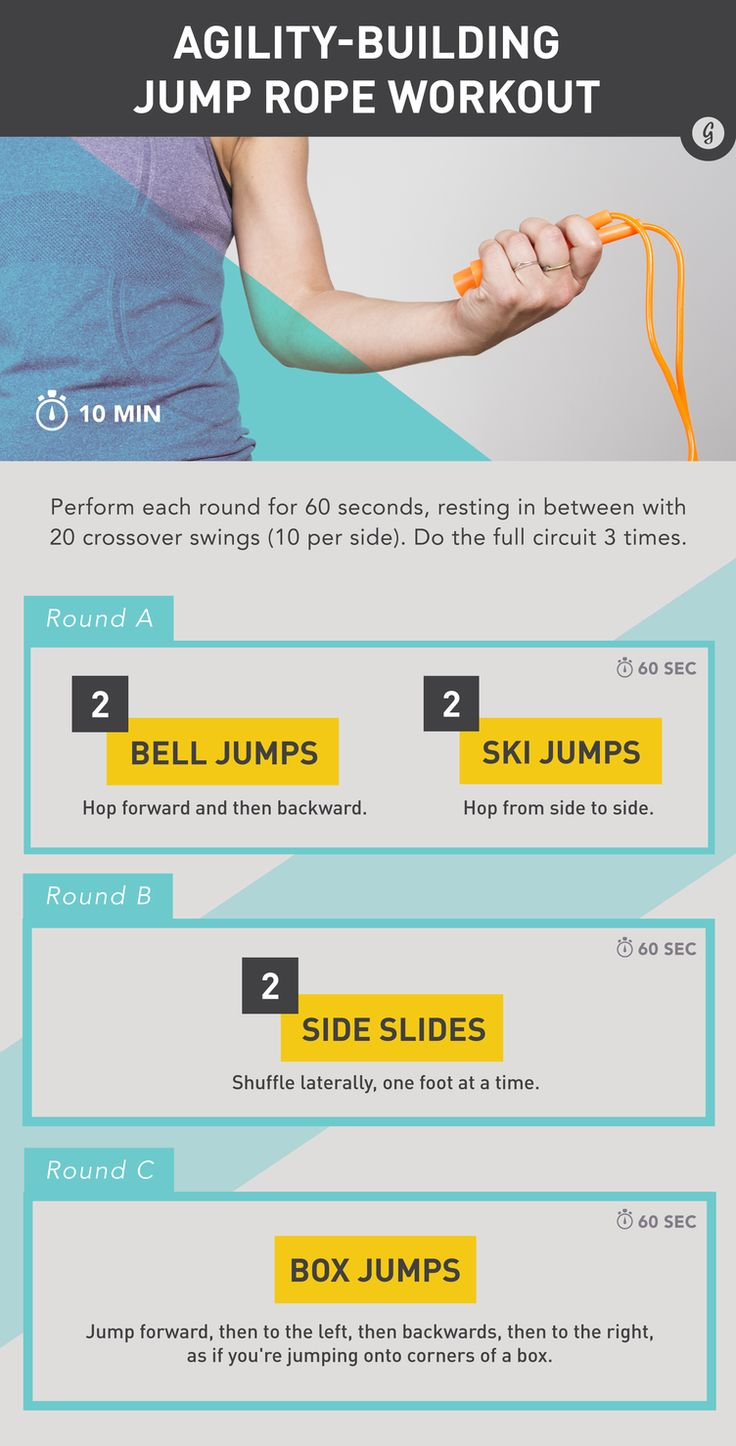 All you need is a jump rope and a little space for a killer cardio workout that improves agility. #fitness #workout