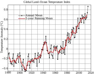 """From Wikipedia, the free encyclopedia   This page is about the current warming of the Earth's climate system. """" Climate change"""