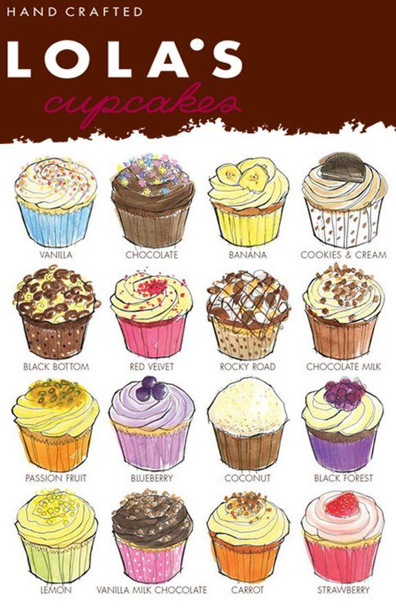 {Review} Lola's Cupcakes - London, England | JavaCupcake.com