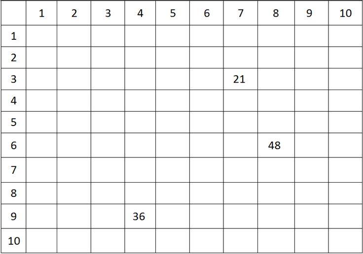 Un jeu pour connaître les tables de multiplication d'après les table de Pythagore. Inspiré par les apprentissages autonomes