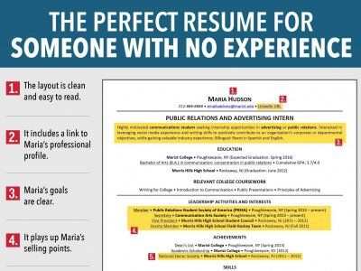 59 best Resume and Job Hunting Tips and Resources images on - resume for someone with no experience