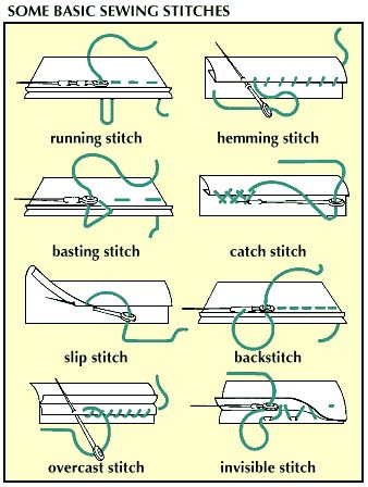 Basic hand sewing stitches.