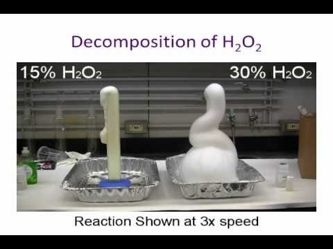 chemistry kinetics The kinetics chapter of this ap chemistry help and review course is the simplest way to master kinetics this chapter uses simple and fun videos.