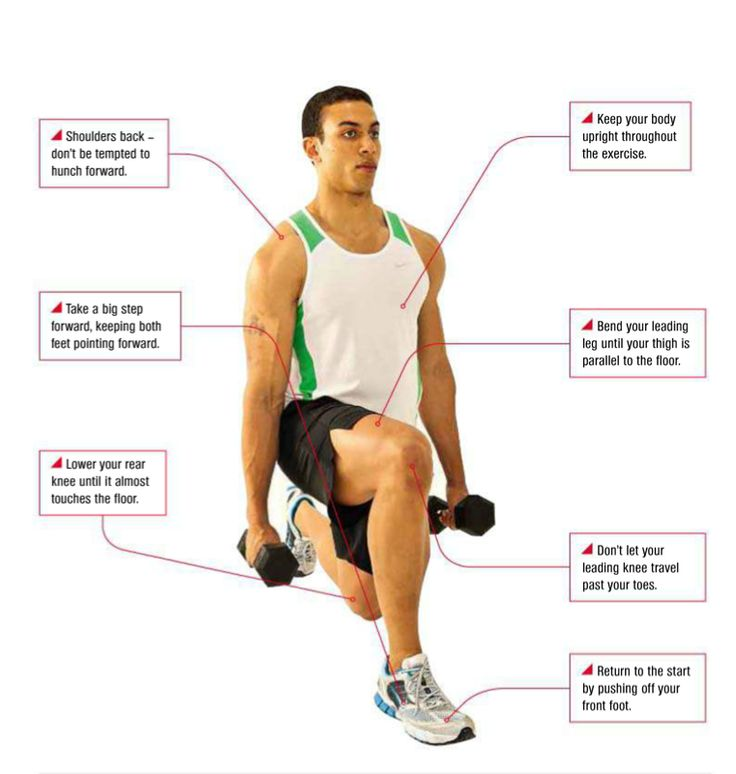 Image result for Exercise #2 – Lunges