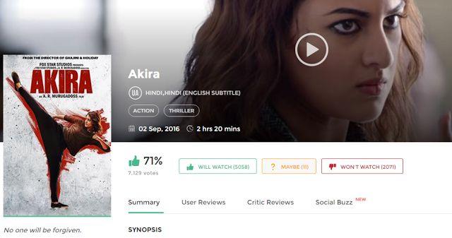 Akira Full Movie Download