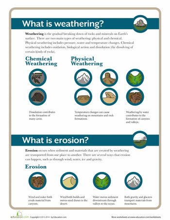 Printables Weathering And Erosion Worksheet 1000 ideas about weathering and erosion on pinterest deposition worksheets what is erosion