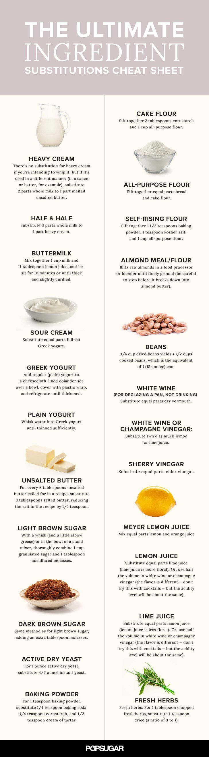 Your Ultimate Ingredient Substitutions Guide