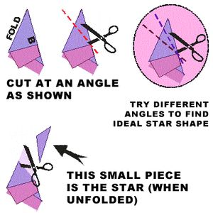 13 best star images on pinterest xmas christmas crafts for How to cut a perfect star