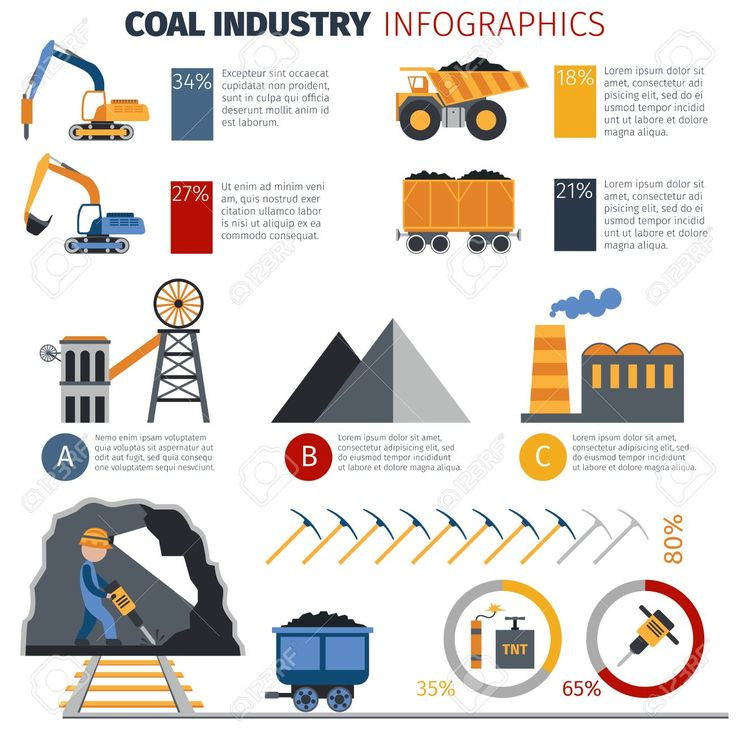 37344618-Coal-industry-metallurgy-infographics-with-manufacture-and-transportation--Stock-Photo.jpg (1299×1300)