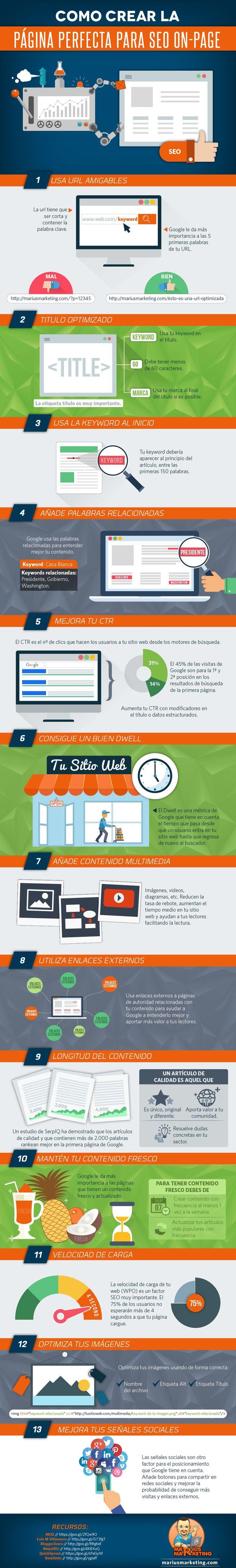 Hola: Una infografía sobre Cómo crear la página perfecta para SEO on-page. Vía Un saludo