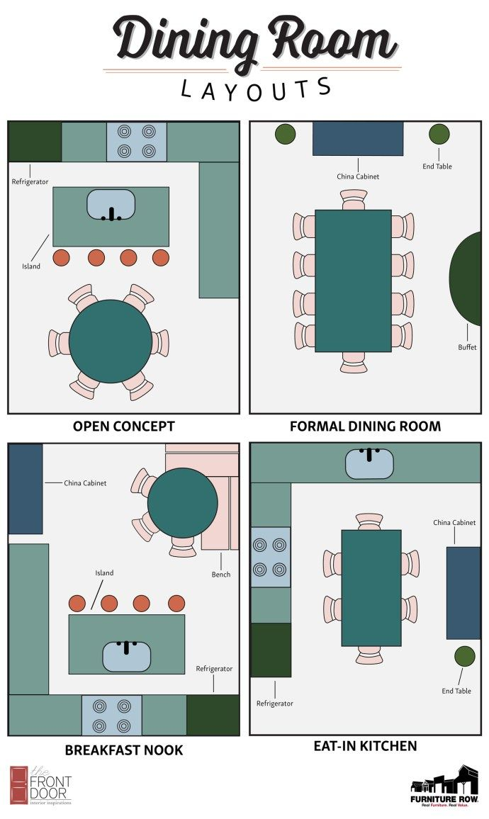 Dining Room Layout Guide The Front Door By Furniture Row Dining Room Layout Dining Room Furniture Layout Dining Room Arrangement