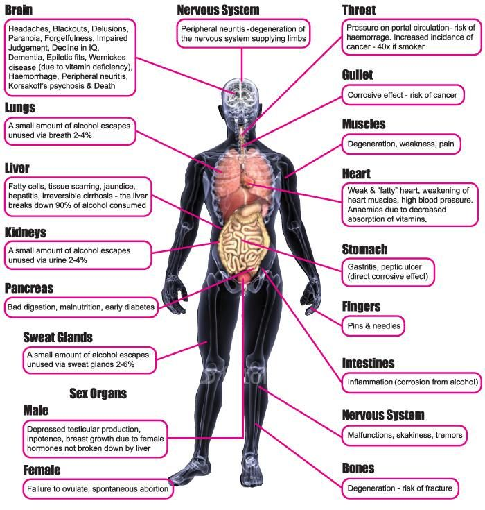 89 best images about drug and alchohol infographics on Pinterest ...