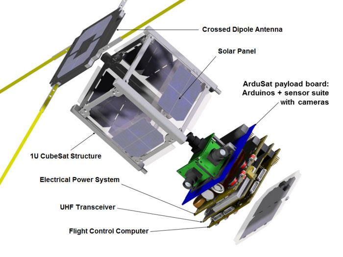 New Satellite Lets Anyone Experiment in Space     For a few hundred dollars, anyone can now buy time to run their own experiments aboard a small satellite set to launch next year.
