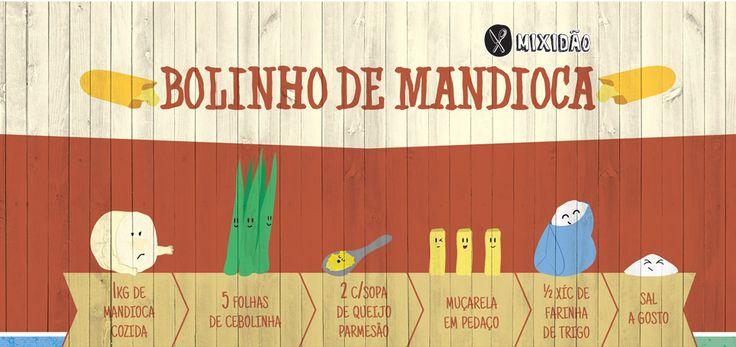 Infográfico receita de Bolinho de Mandioca com muçarela, um petisco muito gostoso e uma boa alternativa para vegetarianos.