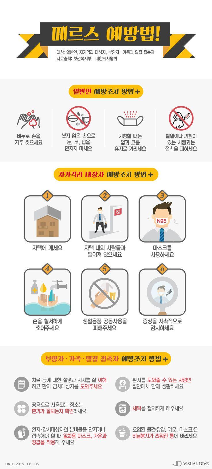 대상별 메르스 예방법, 'N95마스크 착용, 기침예절 준수'  [인포그래픽] #MERS / #Infographic ⓒ 비주얼다이브 무단 복사·전재·재배포 금지