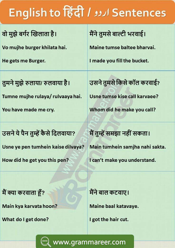 Pin By Juhi Singh On English Stuff English Vocabulary Words Learning English Learning Spoken English Sentences Translation hindi to english worksheet