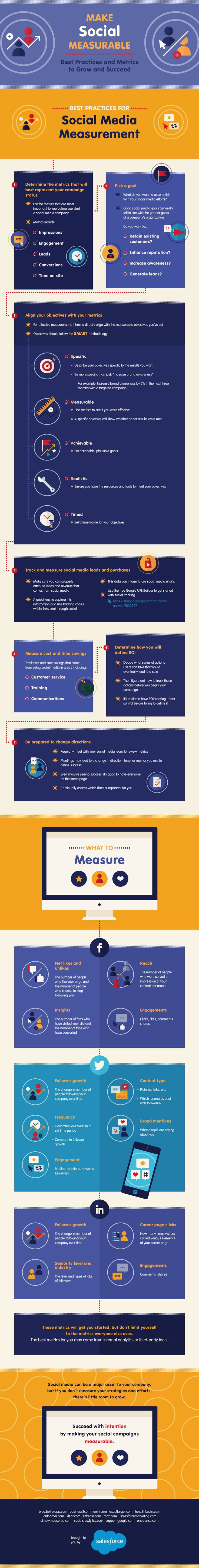 Make Social Measurable: Best Practices and Metrics to Grow and Succeed #infographic #SocialMedia