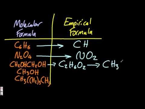 NB: We call the Molecular mass the FORMULA MASS for AQA GCSE 1.2.4 Empircal and Molecular Formula  IB Chemistry SL